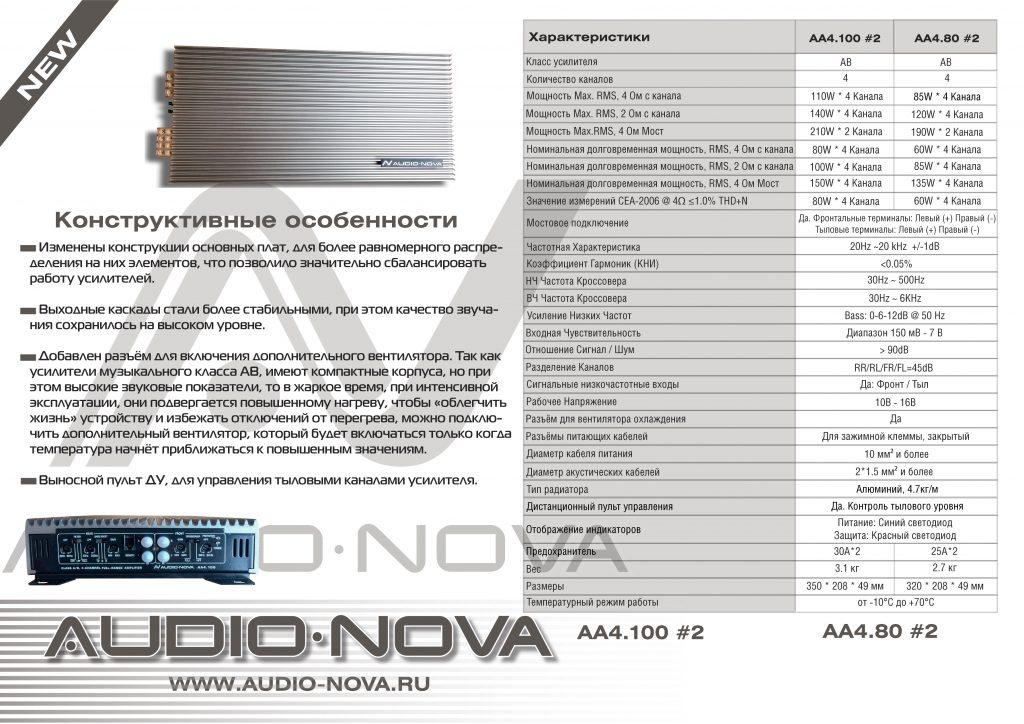 AA100.4-80.4
